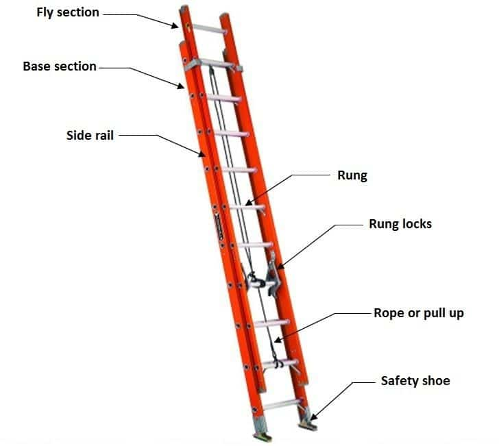 Extension ladder parts